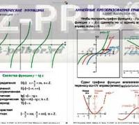 учебно-методическое пособие по Математике