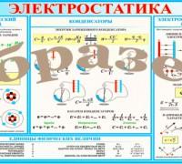 "Комплект таблиц по физике ""Электростатика"""