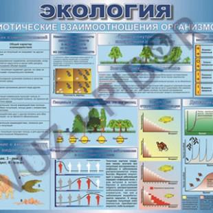 Биотические взаимоотношения организмов