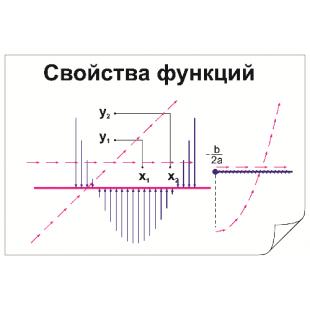 """Комплект транспорантов """"Геометрическая оптика"""""""