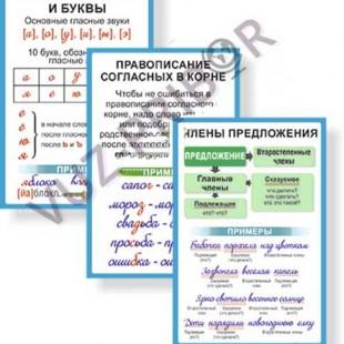 Комплект таблиц Русский язык 1 класс