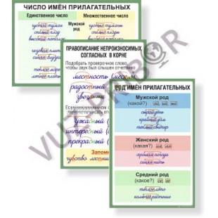 Комплект таблиц Русский язык 3 класс