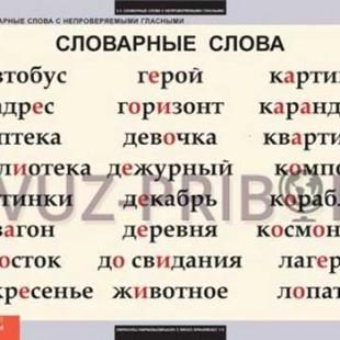 Комплект таблиц Словарные слова