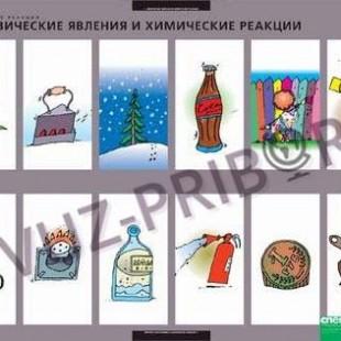 """Комплект таблиц """"Химические реакции"""""""