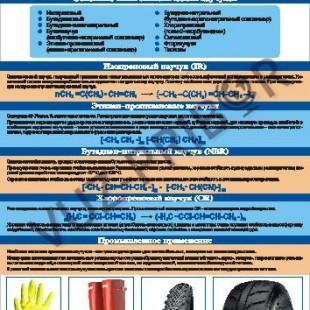 Cинтетические каучуки